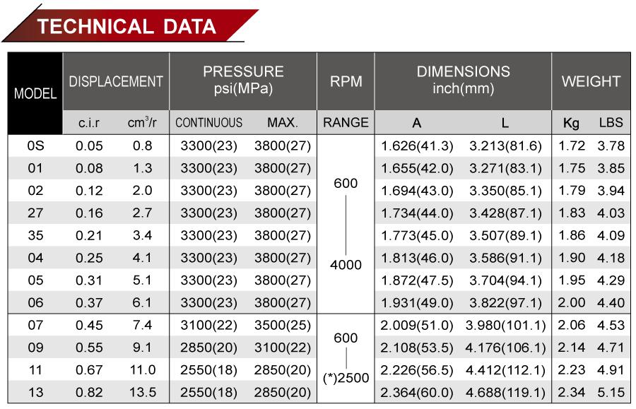 proimages/products/group1/1M/G1_1M-02-en.png